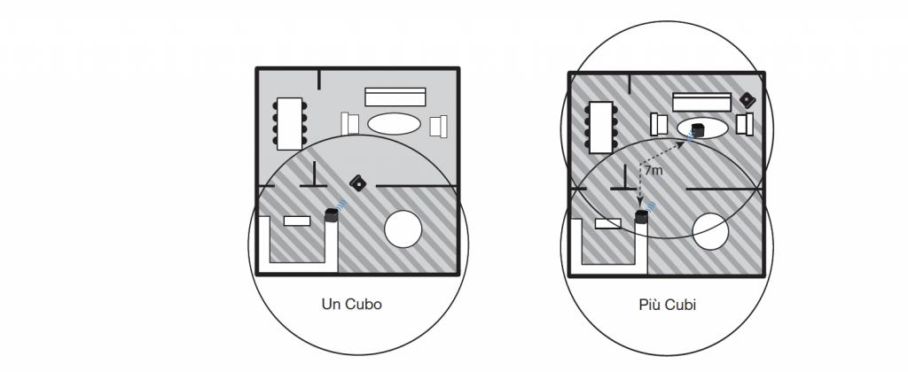Schema di pulizia per il cubo di navigazione per il robot Braava 390T